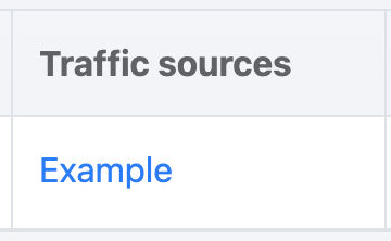 Traffic source for the website is updated